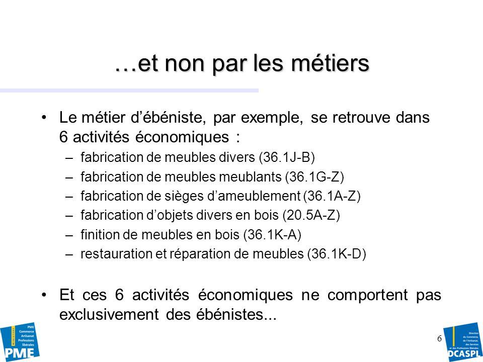 …et non par les métiers Le métier d'ébéniste, par exemple, se retrouve dans 6 activités économiques :