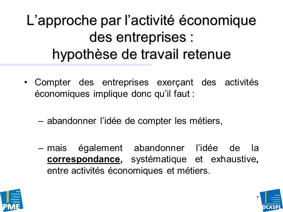 L'approche par l'activité économique des entreprises : hypothèse de travail retenue