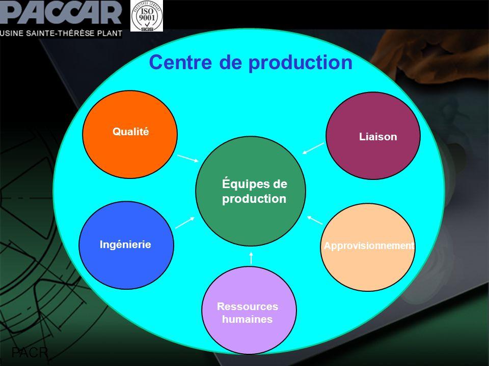 Centre de production PACR Équipes de production Qualité Liaison