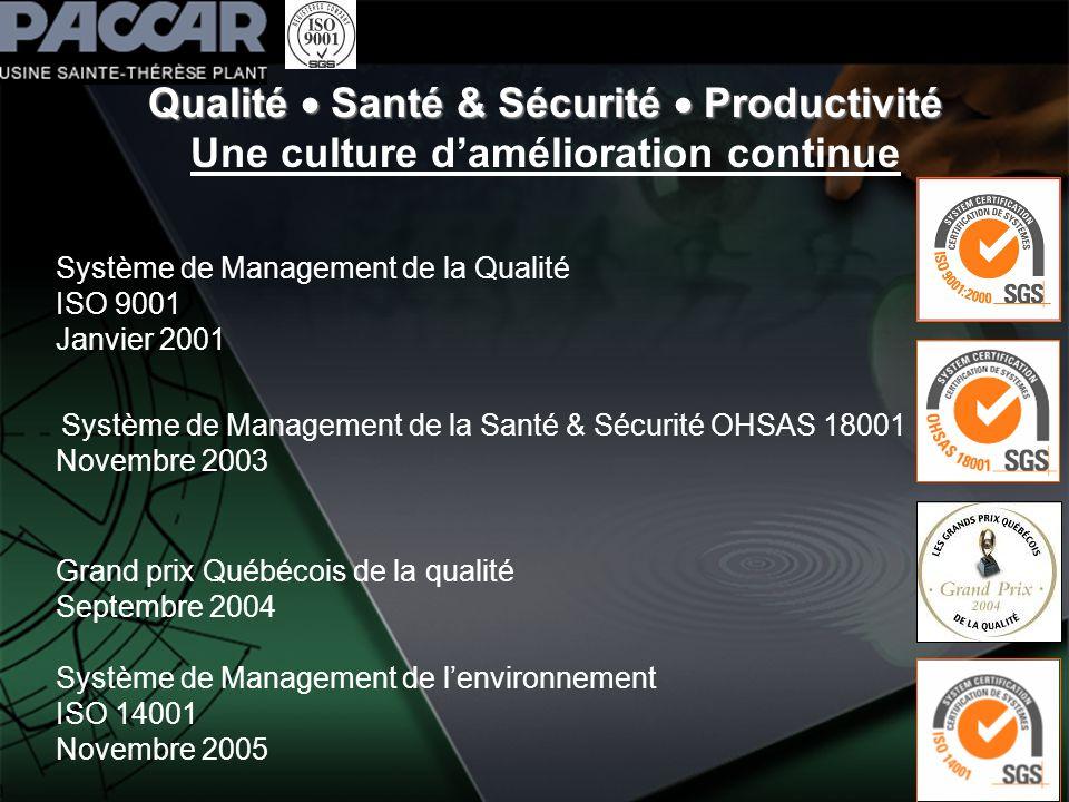 Qualité  Santé & Sécurité  Productivité Une culture d'amélioration continue