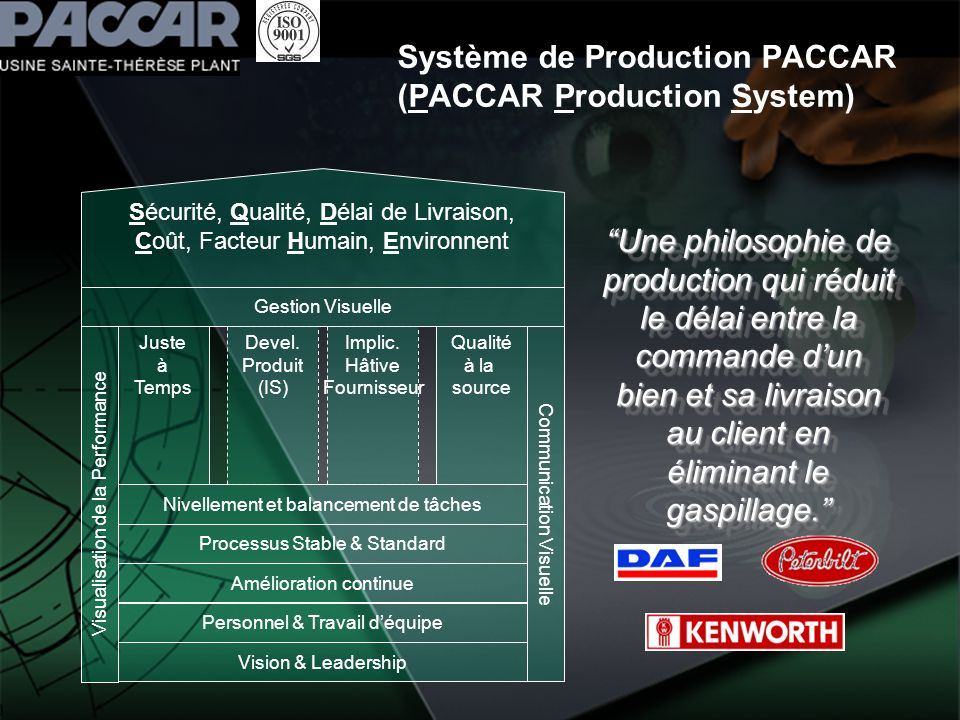 Système de Production PACCAR (PACCAR Production System)