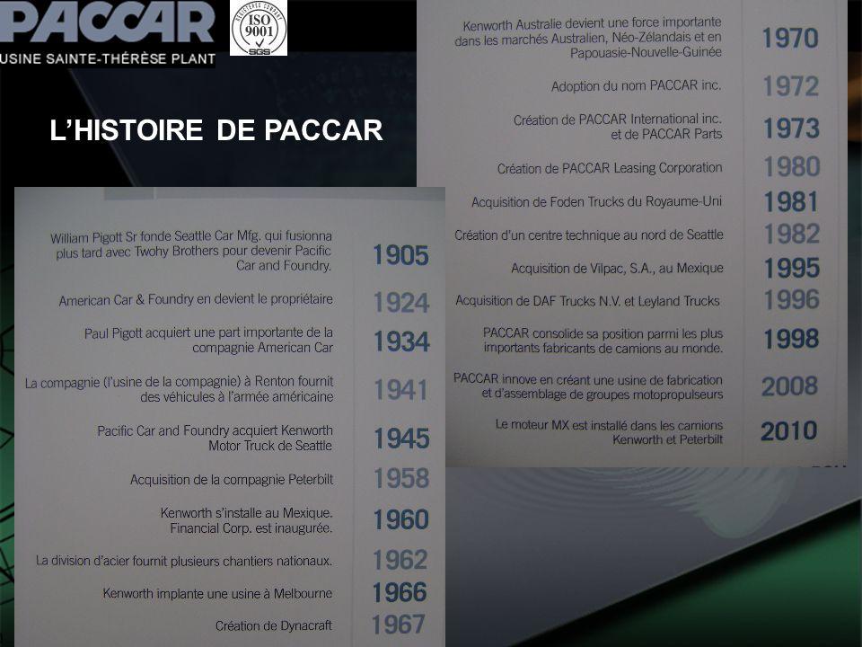 L'HISTOIRE DE PACCAR