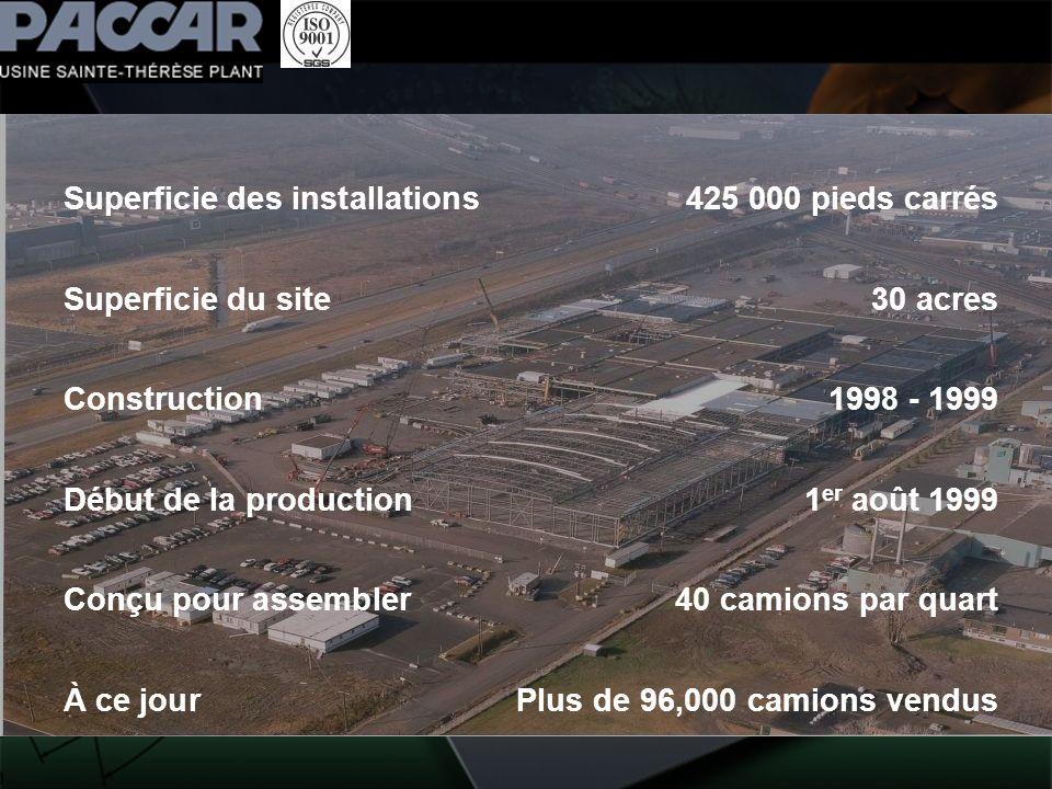 Superficie des installations. 425 000 pieds carrés Superficie du site
