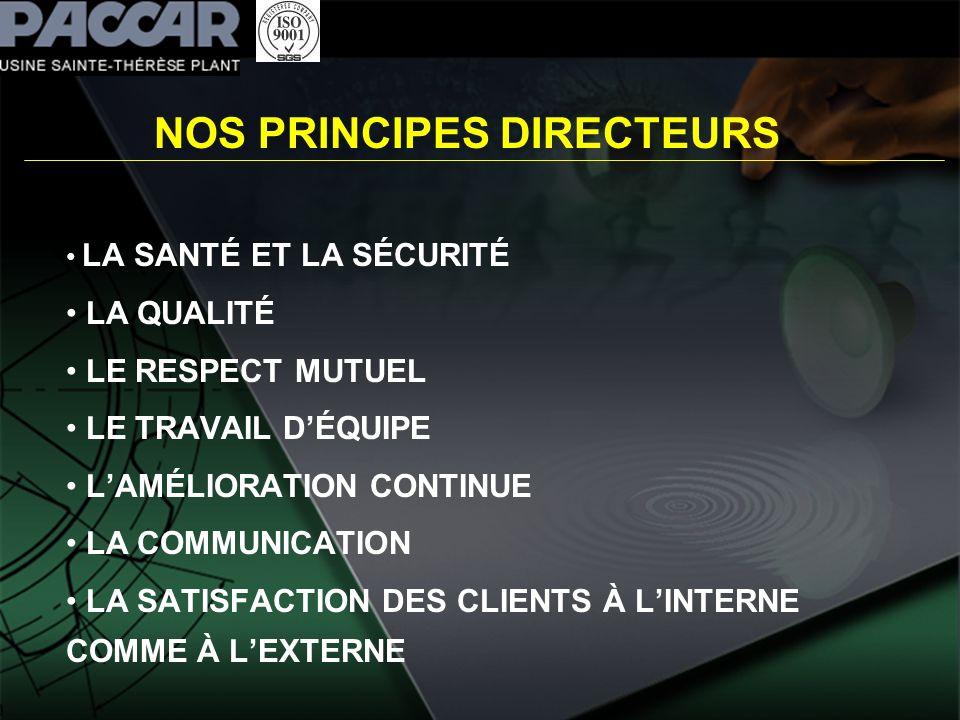 NOS PRINCIPES DIRECTEURS