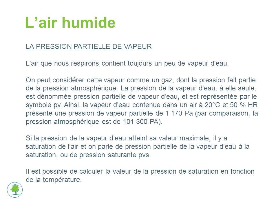 L'air humide LA PRESSION PARTIELLE DE VAPEUR