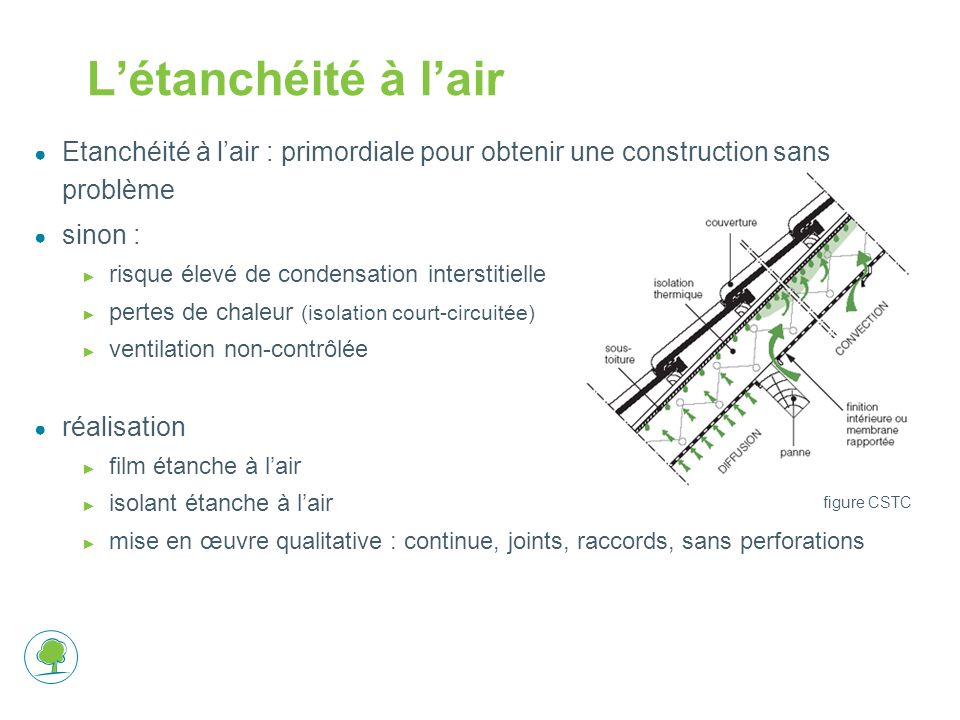 L'étanchéité à l'air Etanchéité à l'air : primordiale pour obtenir une construction sans problème. sinon :