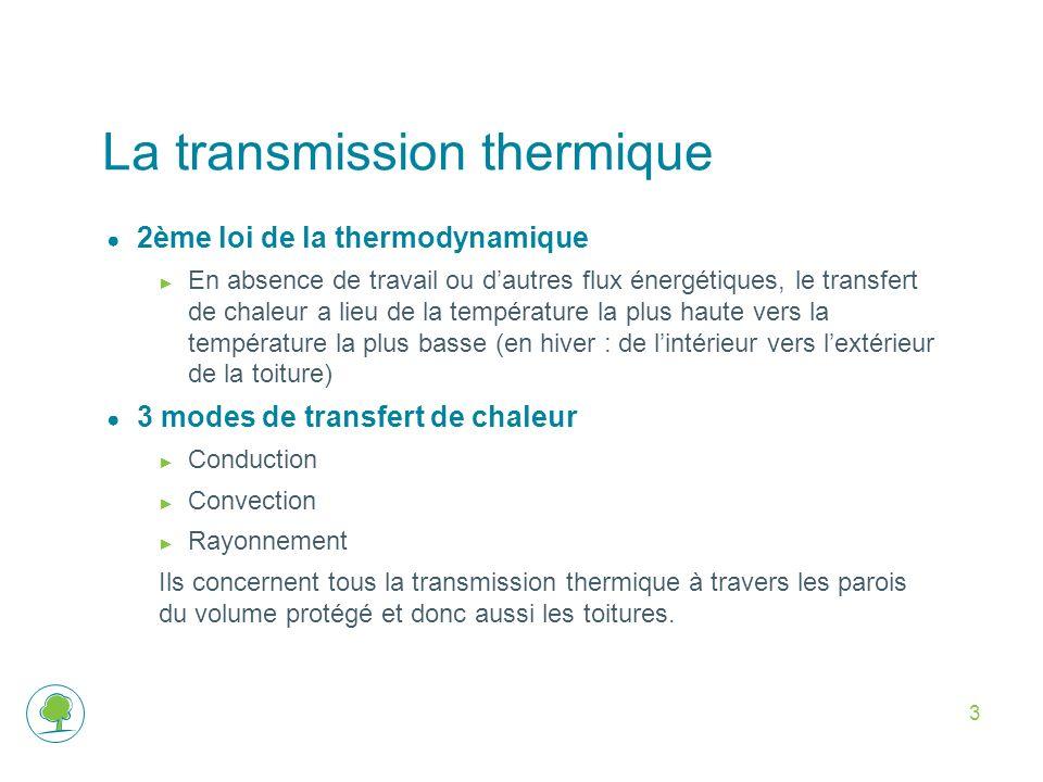 La transmission thermique