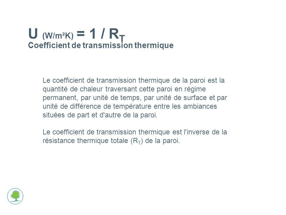 U (W/m²K) = 1 / RT Coefficient de transmission thermique