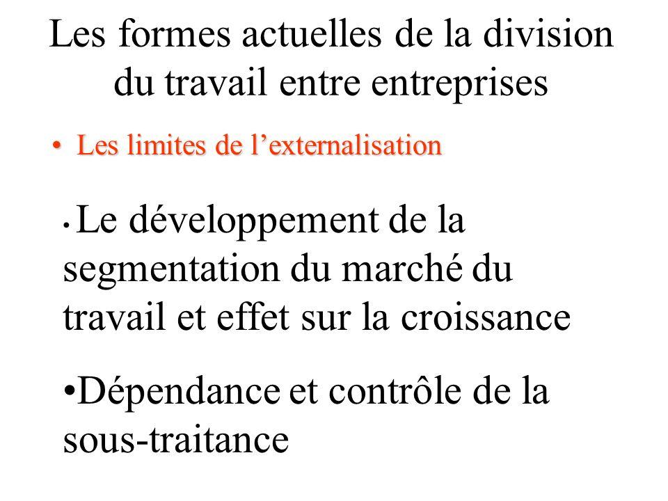 Les formes actuelles de la division du travail entre entreprises
