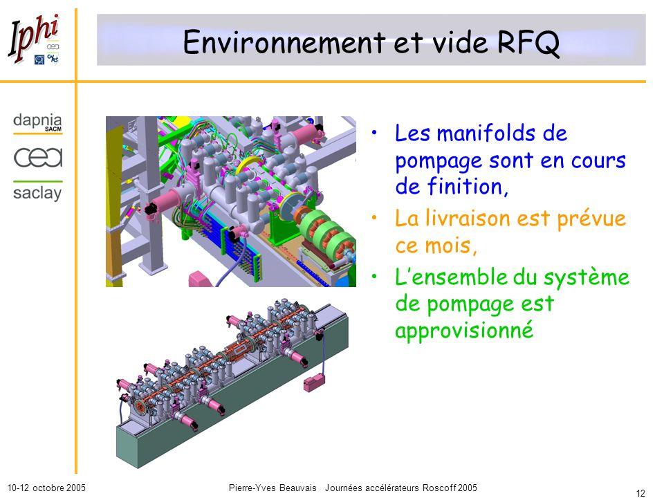 Environnement et vide RFQ