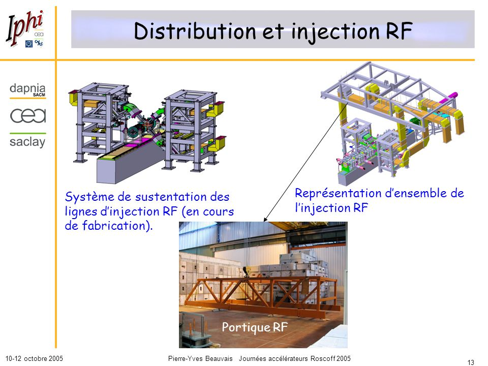 Distribution et injection RF