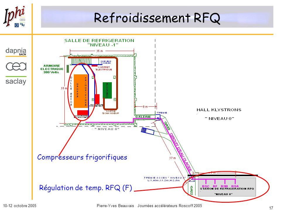 Pierre-Yves Beauvais Journées accélérateurs Roscoff 2005