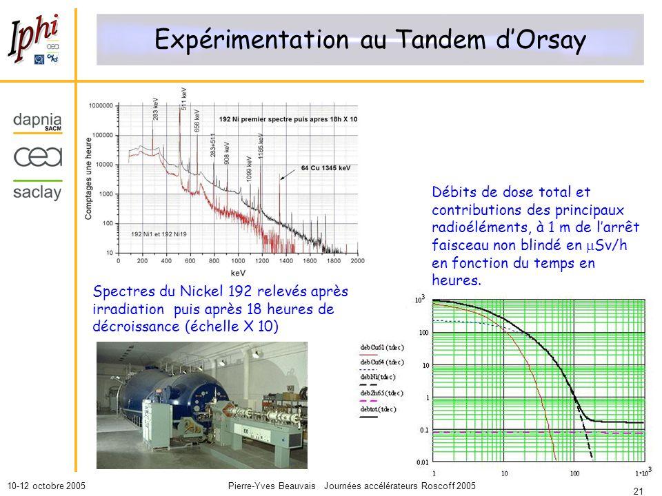 Expérimentation au Tandem d'Orsay