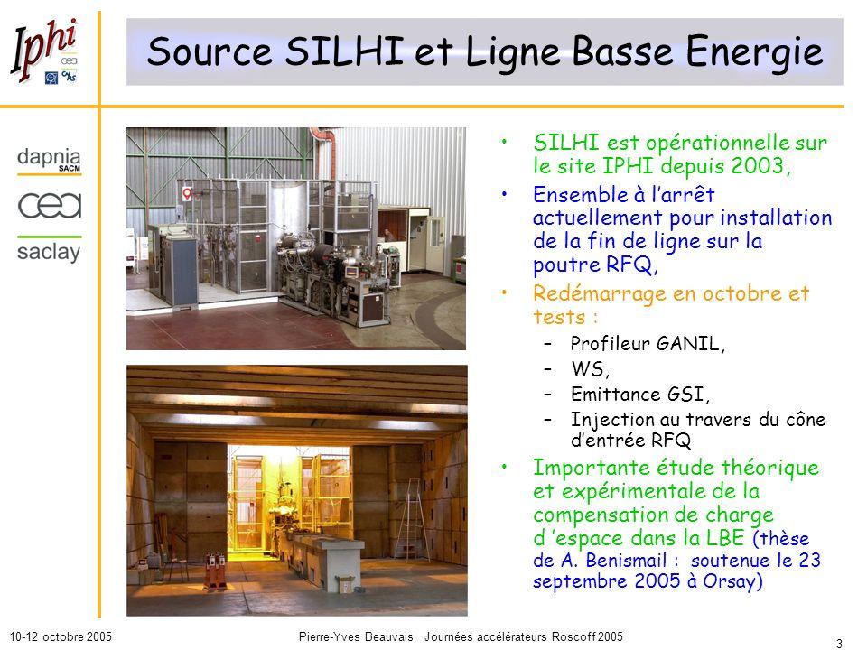 Source SILHI et Ligne Basse Energie