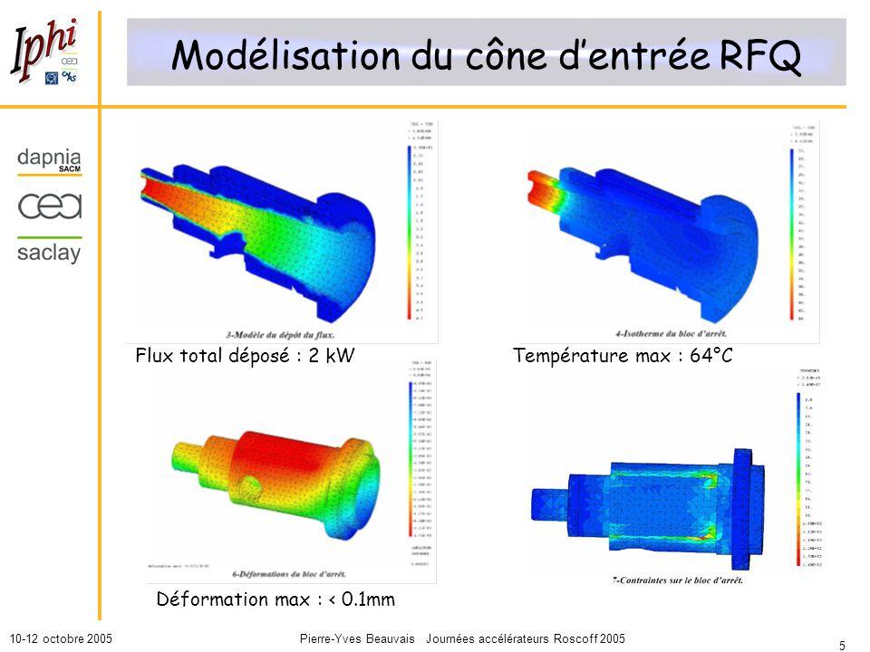 Modélisation du cône d'entrée RFQ