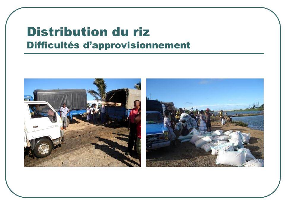 Distribution du riz Difficultés d'approvisionnement