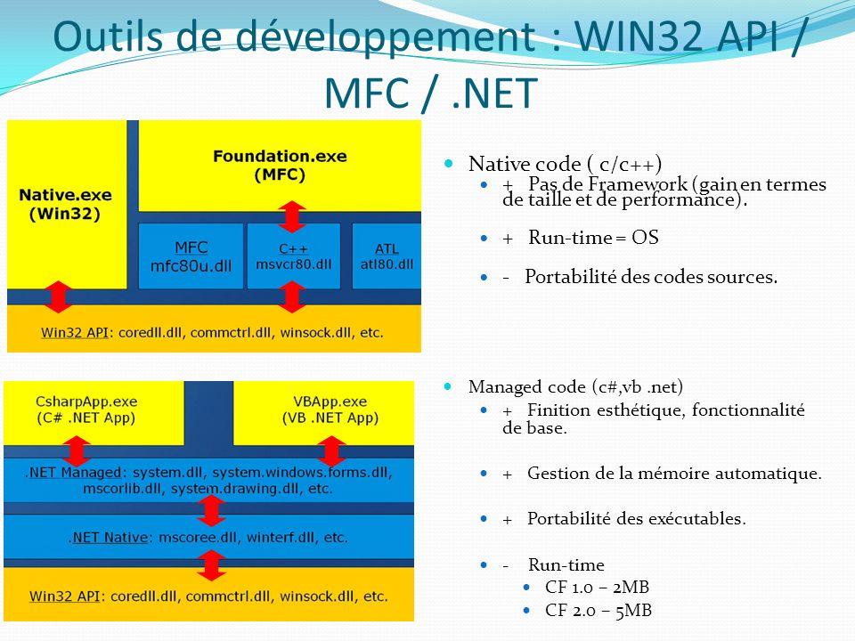 Outils de développement : WIN32 API / MFC / .NET