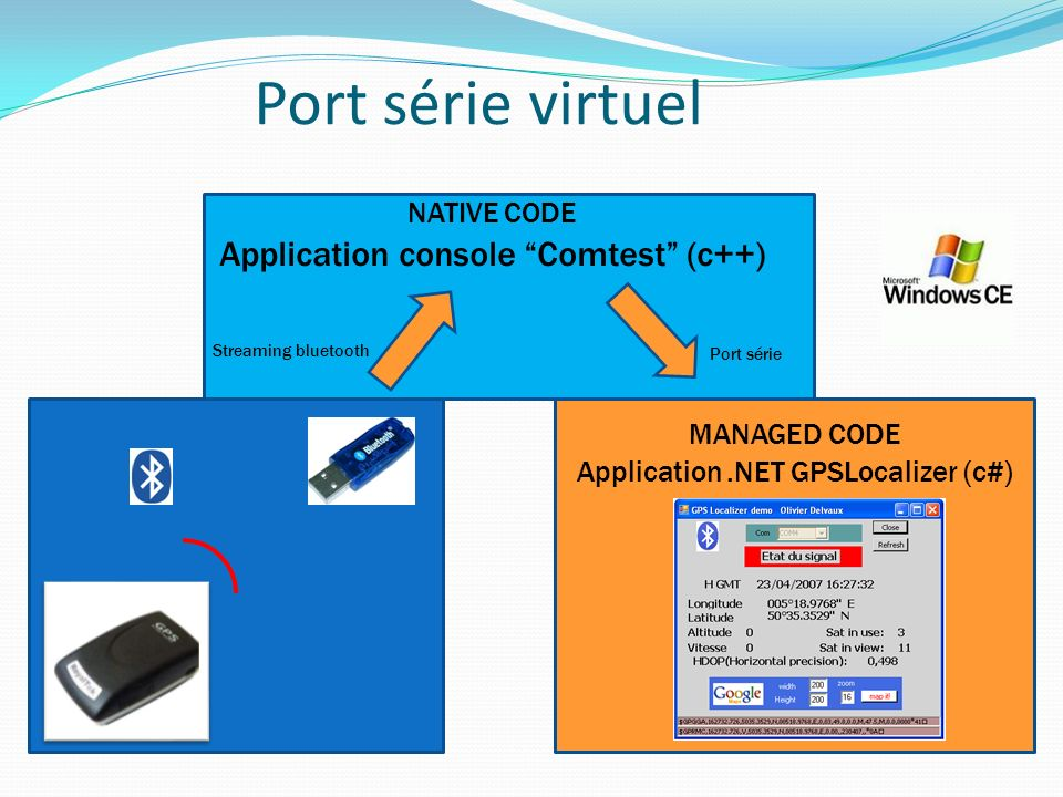 Port série virtuel Application console Comtest (c++) NATIVE CODE
