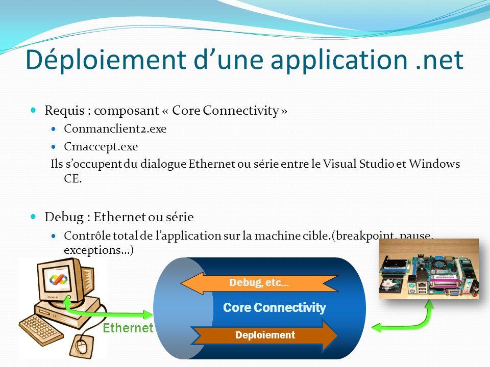 Déploiement d'une application .net