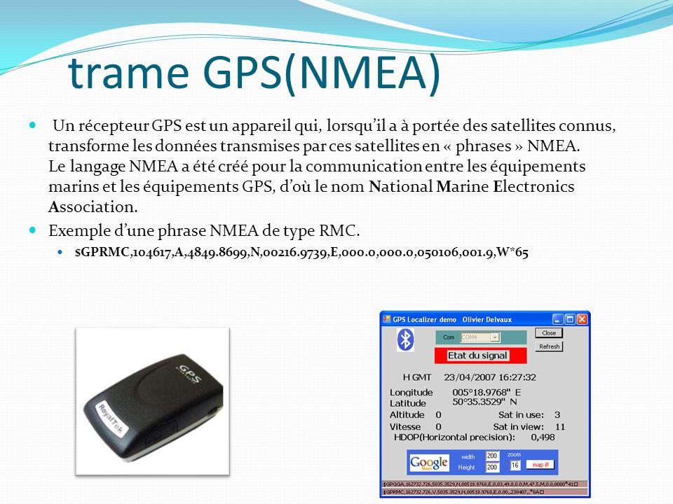 trame GPS(NMEA)