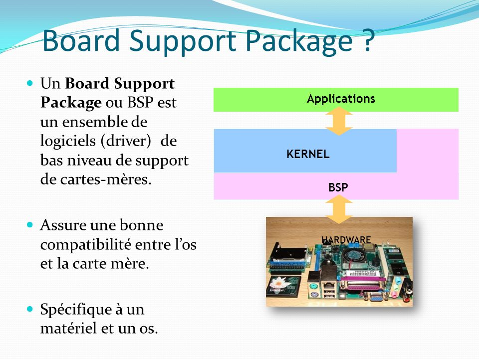 Board Support Package Un Board Support Package ou BSP est un ensemble de logiciels (driver) de bas niveau de support de cartes-mères.