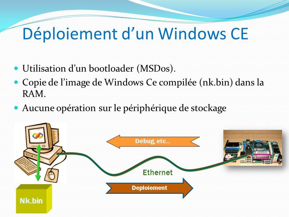 Déploiement d'un Windows CE