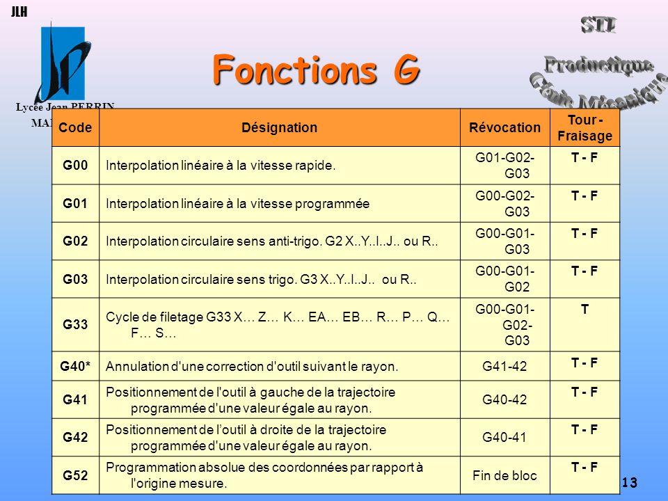 Fonctions G JLH Code Désignation Révocation Tour - Fraisage G00