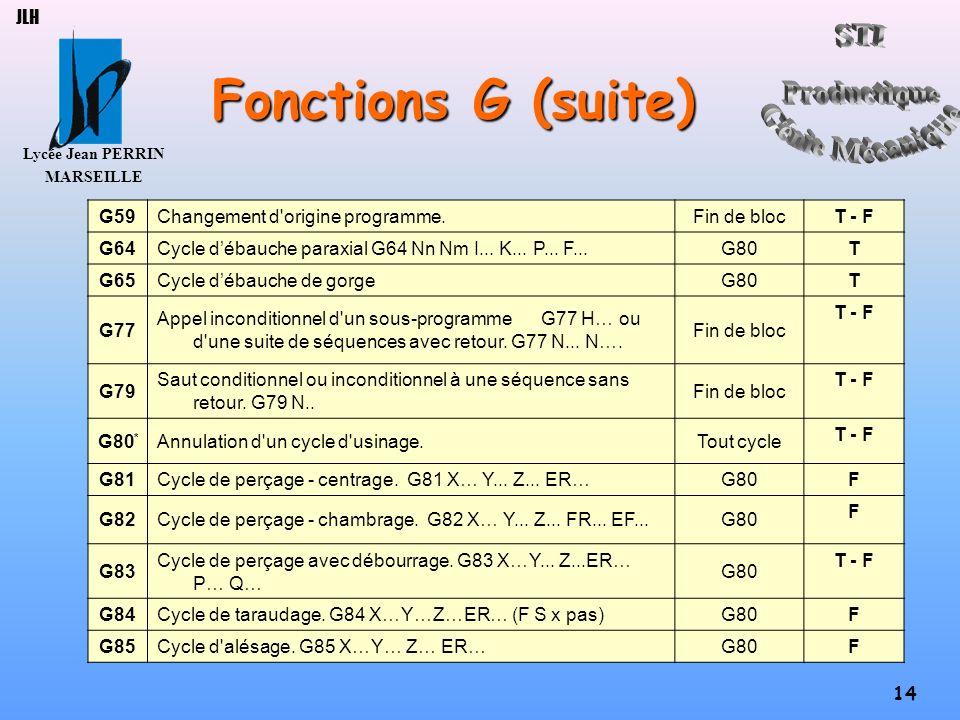 Fonctions G (suite) JLH G59 Changement d origine programme.
