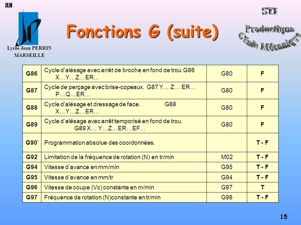 Fonctions G (suite) JLH G86