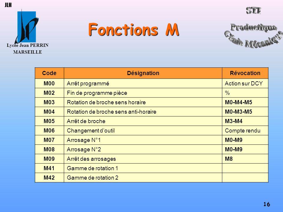 Fonctions M JLH Code Désignation Révocation M00 Arrêt programmé