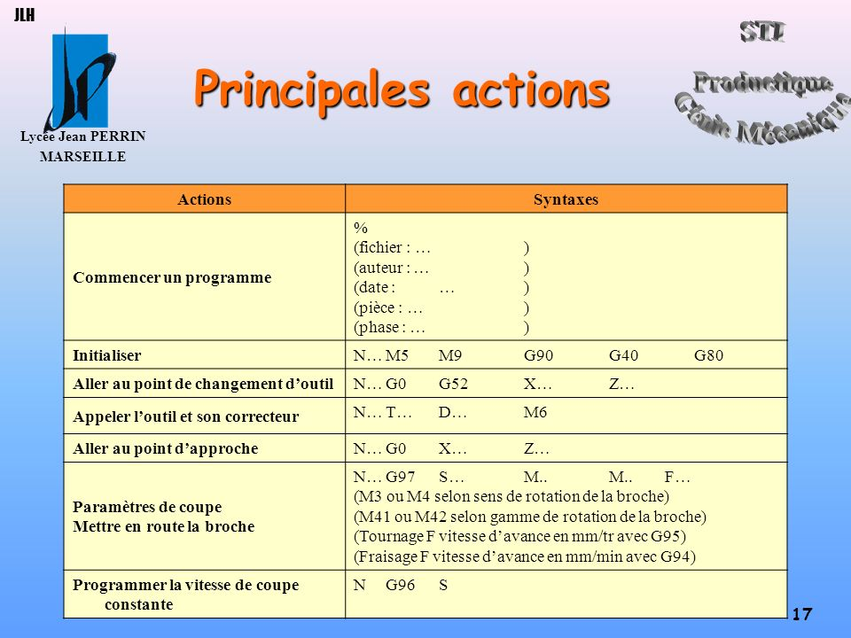 Principales actions JLH Actions Syntaxes Commencer un programme %