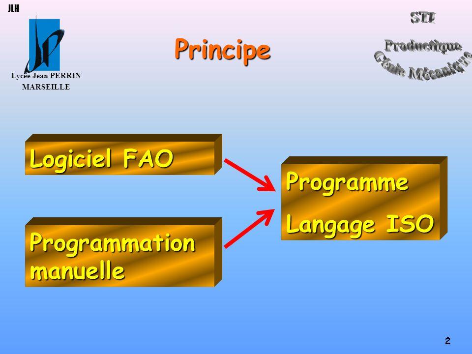 JLH Principe Logiciel FAO Programme Langage ISO Programmation manuelle