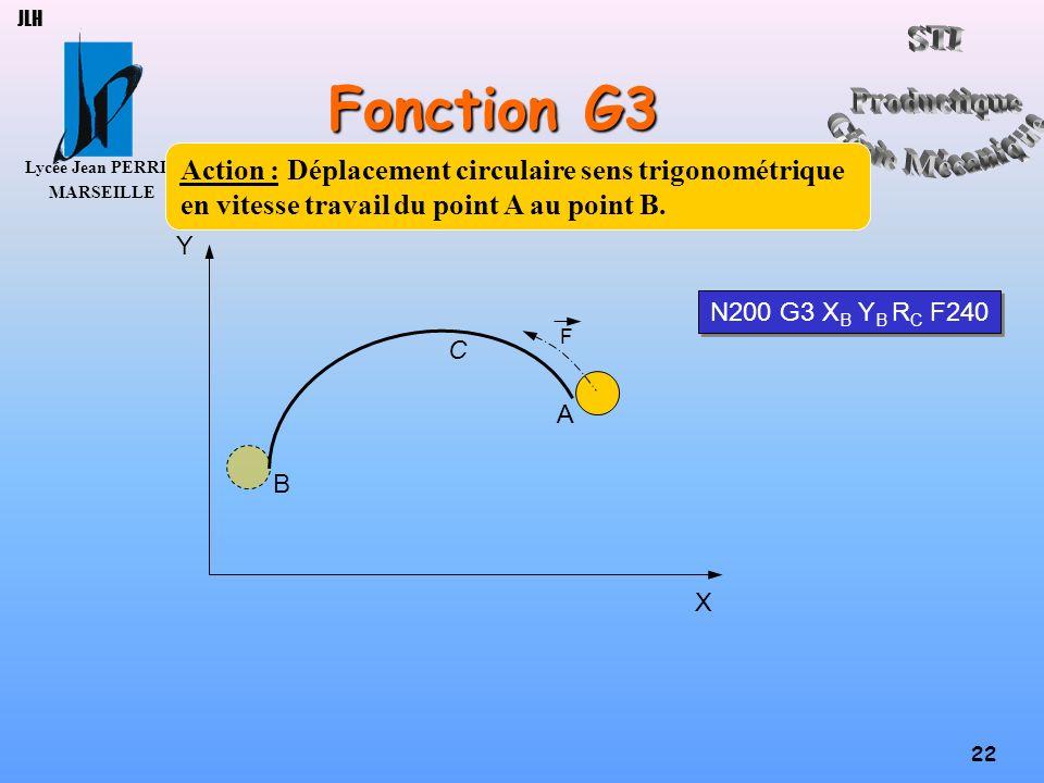 JLH Fonction G3. Action : Déplacement circulaire sens trigonométrique en vitesse travail du point A au point B.