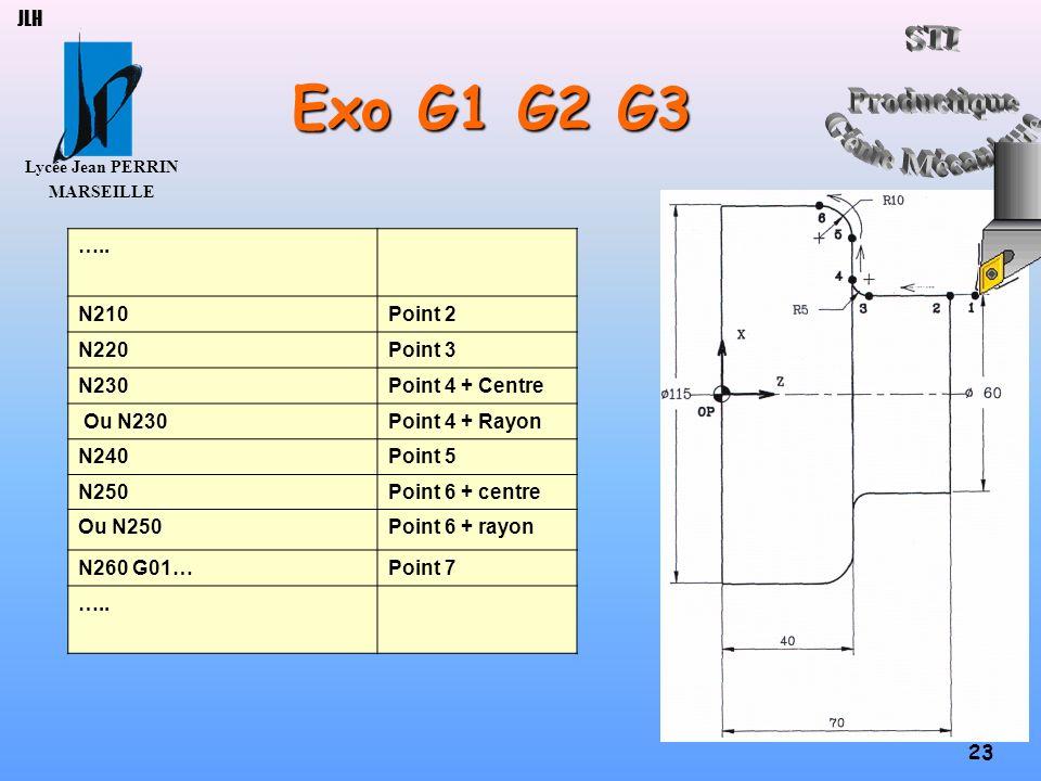 Exo G1 G2 G3 JLH ….. N210 Point 2 N220 Point 3 N230 Point 4 + Centre