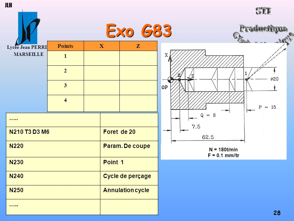 Exo G83 JLH Points X Z 1 2 3 4 ….. N210 T3 D3 M6 Foret de 20 N220