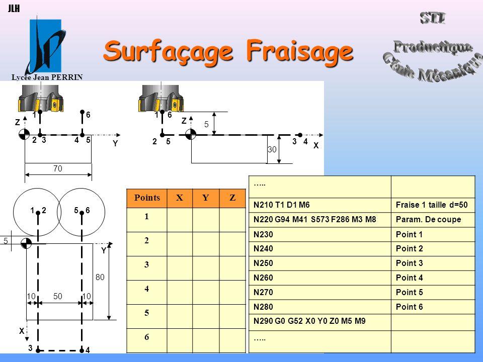 Surfaçage Fraisage JLH Points X Y Z 1 2 3 4 5 6 2 3 4 5 1 6 Z X 30 Y