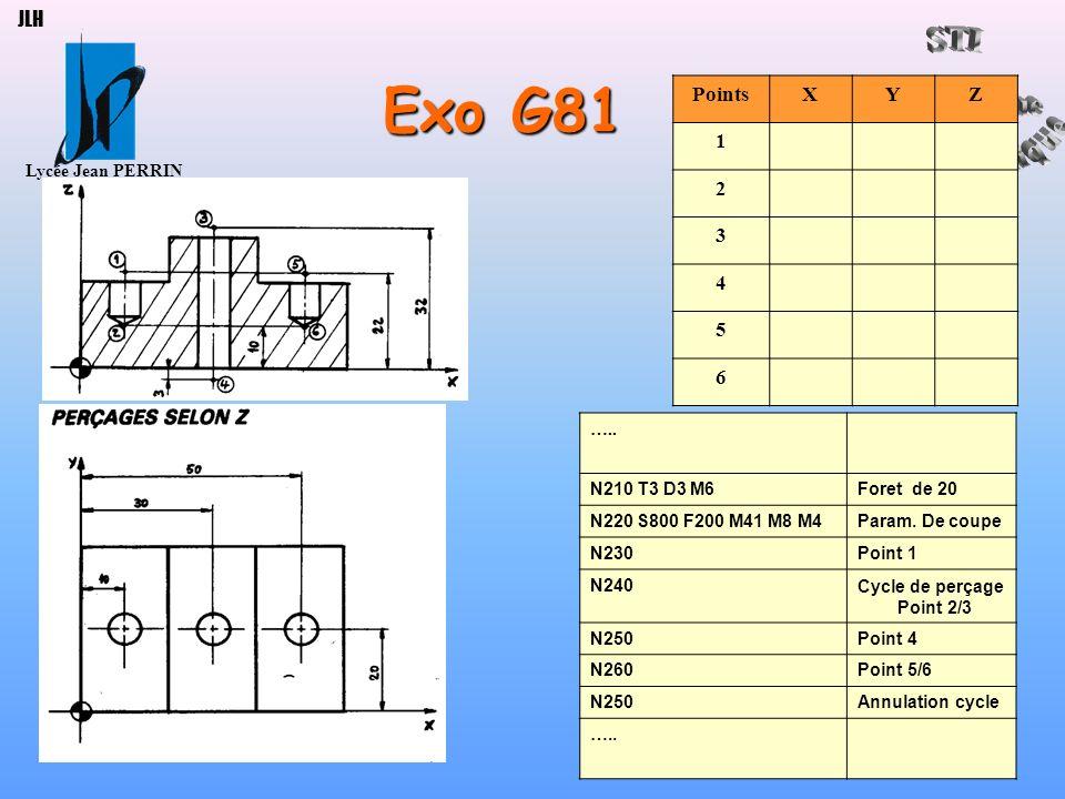 Exo G81 JLH Points X Y Z 1 2 3 4 5 6 ….. N210 T3 D3 M6 Foret de 20