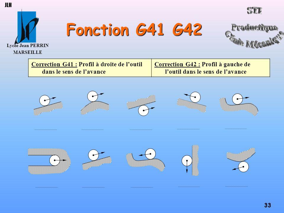 JLH Fonction G41 G42. Correction G41 : Profil à droite de l'outil dans le sens de l'avance.