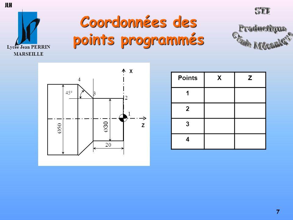 Coordonnées des points programmés