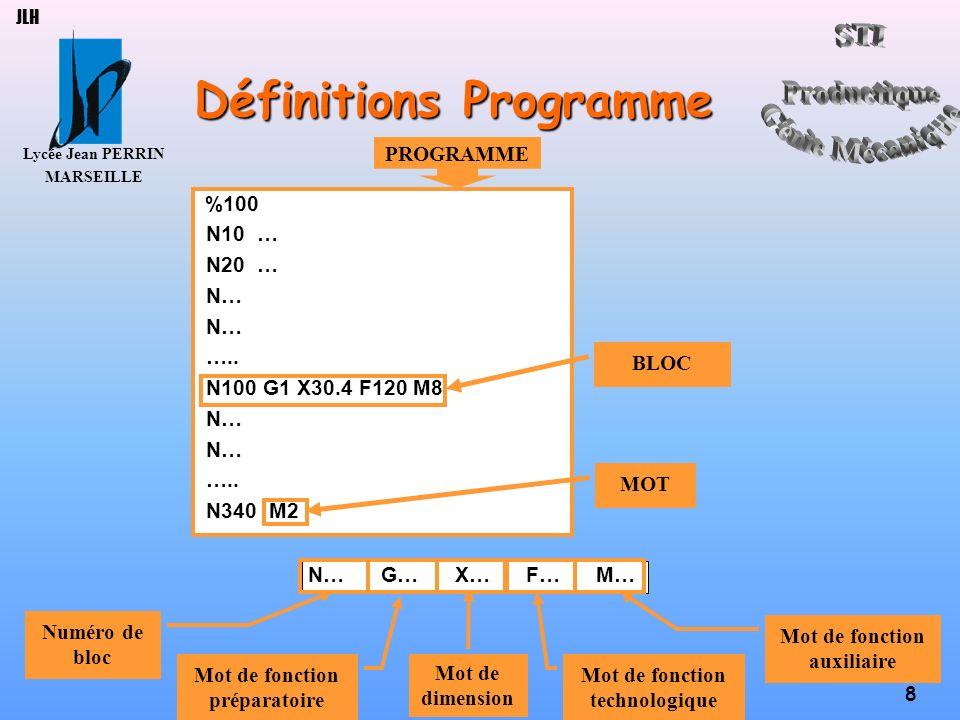 Définitions Programme