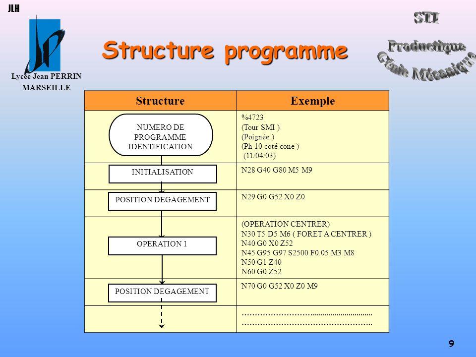 Structure programme Structure Exemple JLH %4723 (Tour SMI ) (Poignée )
