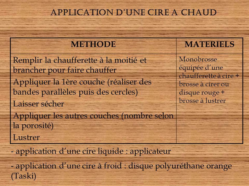 APPLICATION D'UNE CIRE a chaud METHODE MATERIELS