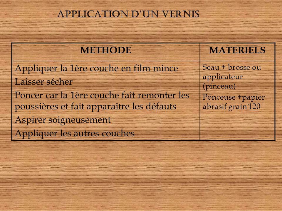 APPLICATION D'UN vernis METHODE MATERIELS