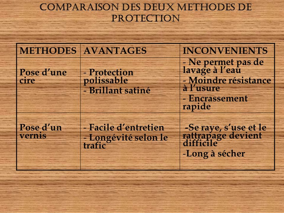 COMPARAISON DES DEUX METHODES DE PROTECTION
