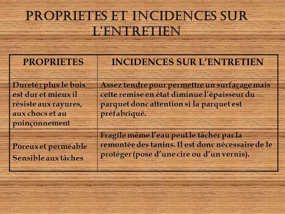 PROPRIETES ET INCIDENCES sur l'ENTRETIEN INCIDENCES SUR L'ENTRETIEN