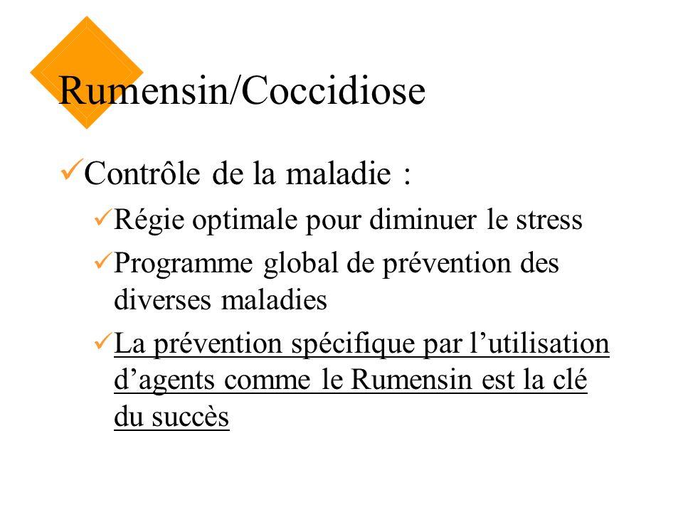 Rumensin/Coccidiose Contrôle de la maladie :