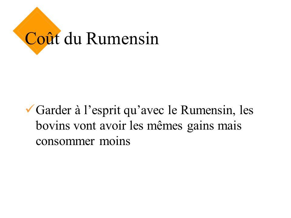 Coût du Rumensin Garder à l'esprit qu'avec le Rumensin, les bovins vont avoir les mêmes gains mais consommer moins.