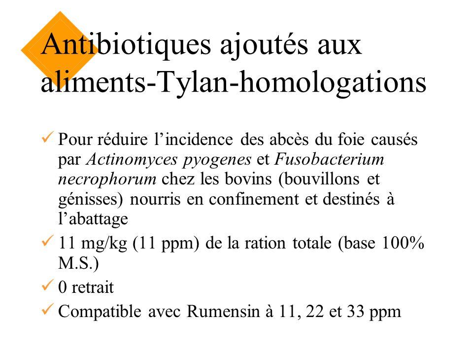 Antibiotiques ajoutés aux aliments-Tylan-homologations