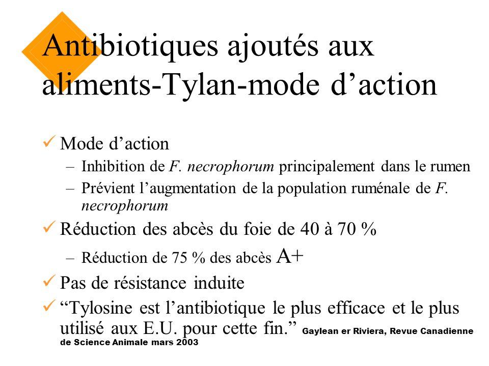 Antibiotiques ajoutés aux aliments-Tylan-mode d'action
