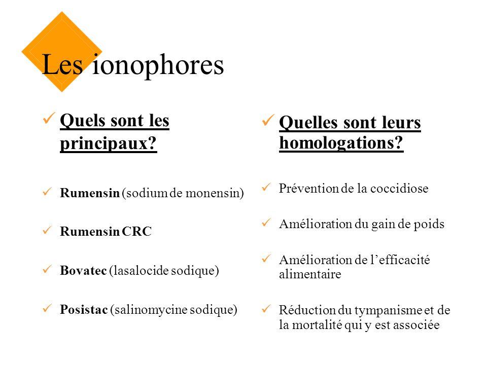 Les ionophores Quels sont les principaux